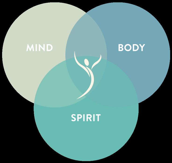 Achieving Holistic Health